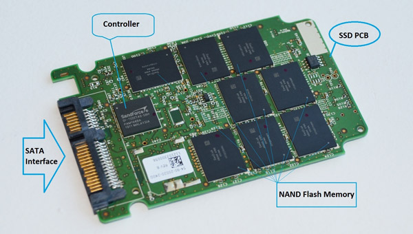 التخزين الخاص بالهاتف EMMC